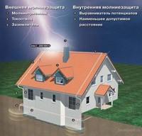 монтаж молниеприемника г.Липецк